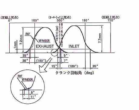 Nc24 Wiring Diagram in addition parts Honda together with Wiring Diagram For Kenmore Electric Range further  on honda dio wiring diagram pdf